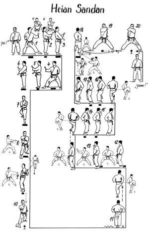 Shorin Ryu Kata Diagrams | Artes Marciais On Line