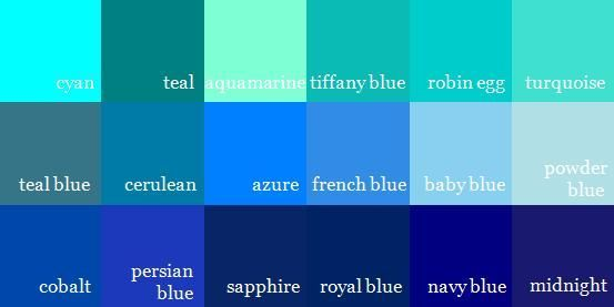 Names Of The Different Shades Of Blue