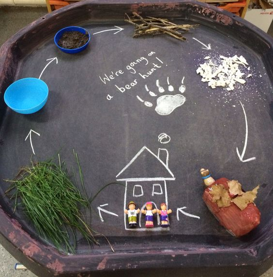 Bear Hunt Tough Spot Idea The Children Loved Playing And