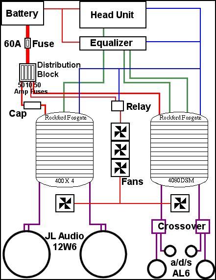 3e0964b115ff34401eebde46f02a8fa8?resize=441%2C571&ssl=1 panasonic car stereo wiring diagram the best wiring diagram 2017 panasonic head unit wiring diagram at bayanpartner.co