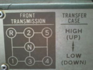 Transfer case, Manual transmission and Manual on Pinterest