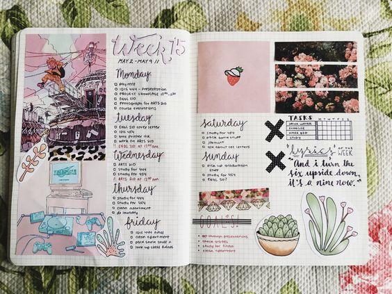 bullet journal | Tumblr: