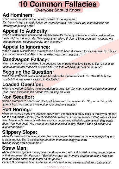 Logical Fallacies Recognize Them In Speeches Articles