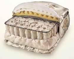 Facts Sleeping Uk Osteopathic Clinic Mattress Sprung Pocket Mattresses Pockets 3 4 Beds