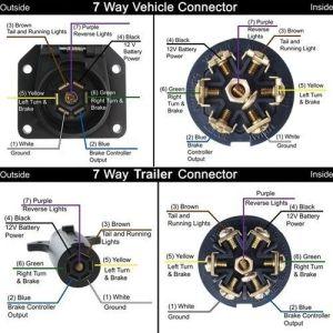 7 pin flat trailer plug  Google Search | Engineering