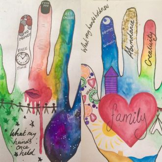 Hands Past and Future: Art Therapy Activity.: