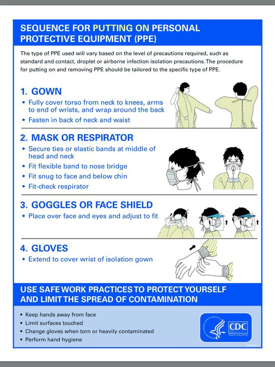 Donning ppe http://www.cdc.gov/vhf/ebola/pdf/ppe-poster ...