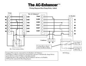 Hvac Wiring Diagram  http:wwwautomanualpartshvac
