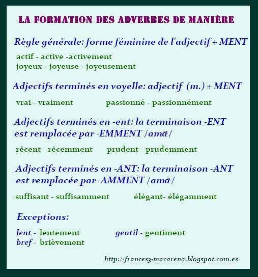 Resultado de imagen de formation adverbes en ment