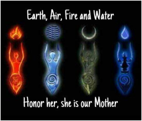 Earth Wind Fire Water The 4 Elements Pinterest
