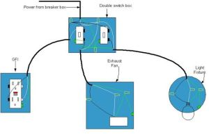 Electrical wiring diagram, Electrical wiring and Help desk