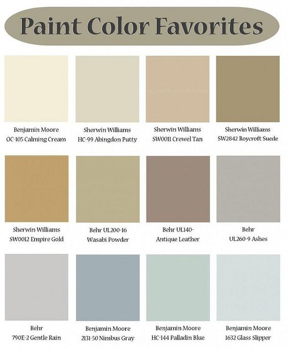 designers favorite paint color for interiors color on behr paint interior color chart id=67420