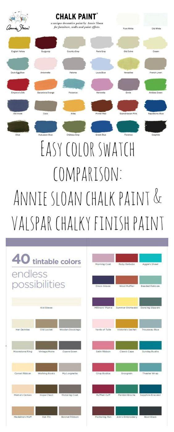 easy color swatch comparison of annie sloan chalk paint on valspar paint color chart id=82889