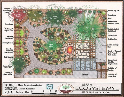 permaculture garden design - Gardening DIY | Sustainable ... on Backyard Permaculture Design id=27523