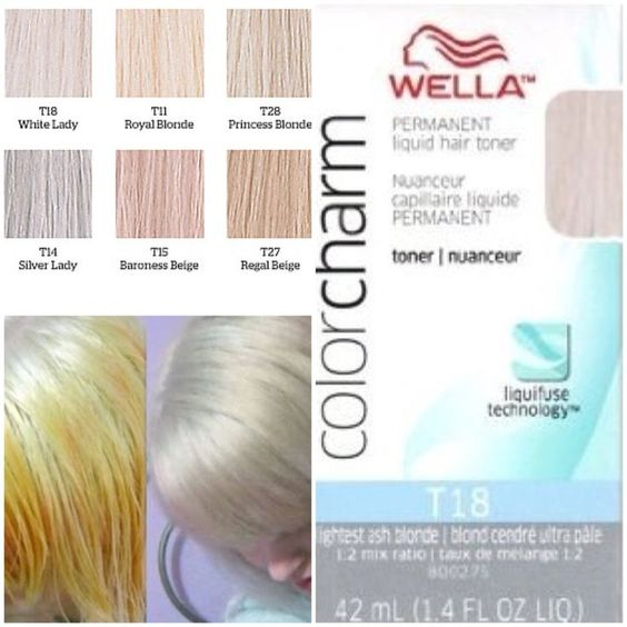 Pre Lighten The Hair With Wella Bleach To Desired Level