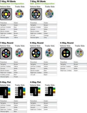 wiring plug diagram a helpful chart and wire color key