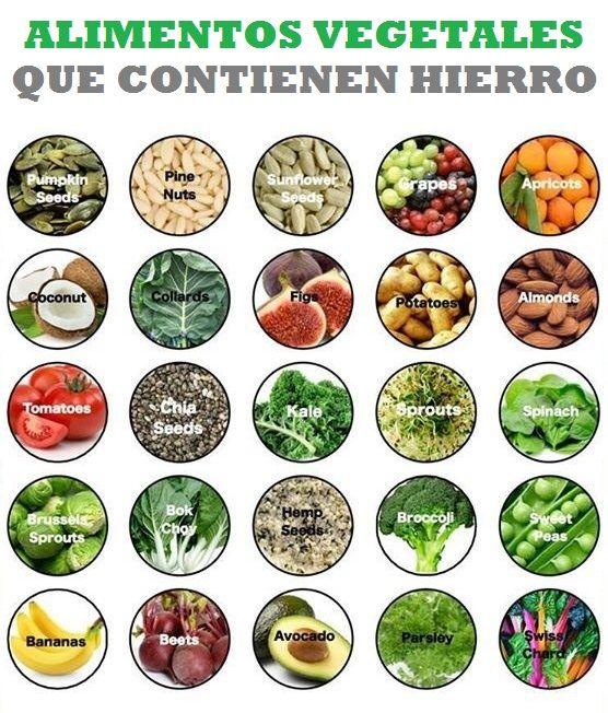 Alimentos vegetales con hierro
