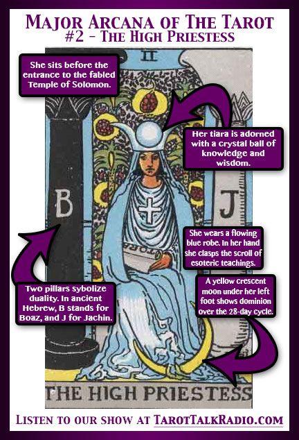 Thoth Tarot Major Arcana Tutorials