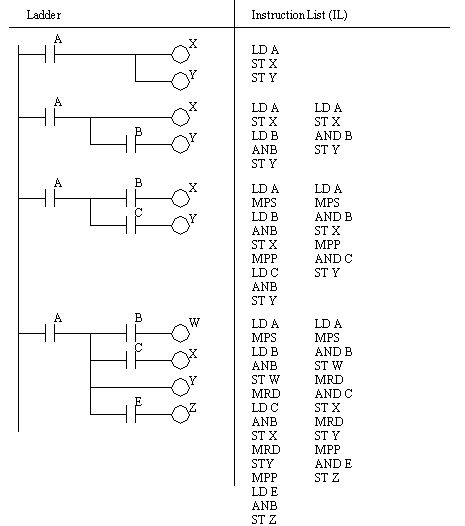 9ce57f31692b96167d244179fc8130b7?resize=465%2C526&ssl=1 allen bradley 855t bcb wiring diagram wiring diagram 855t bpm10 wiring diagram at gsmx.co