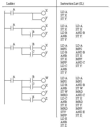 9ce57f31692b96167d244179fc8130b7?resize=465%2C526&ssl=1 allen bradley 855t bcb wiring diagram wiring diagram 855t bpm10 wiring diagram at soozxer.org