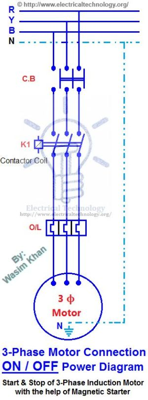 ON  OFF ThreePhase Motor Connection Control Diagram | DIAGRAMAS Electricos | Pinterest | Motors