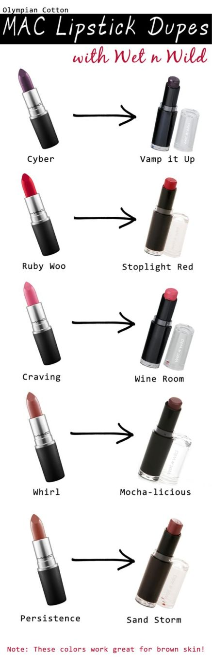 My favorite MAC lipstick colors for brown skin + WnW Dupes!: