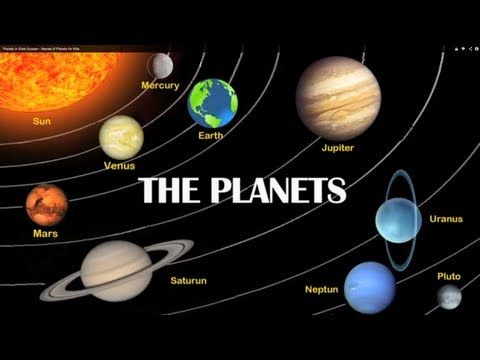 Planets in solar system, Solar system and Planets on Pinterest
