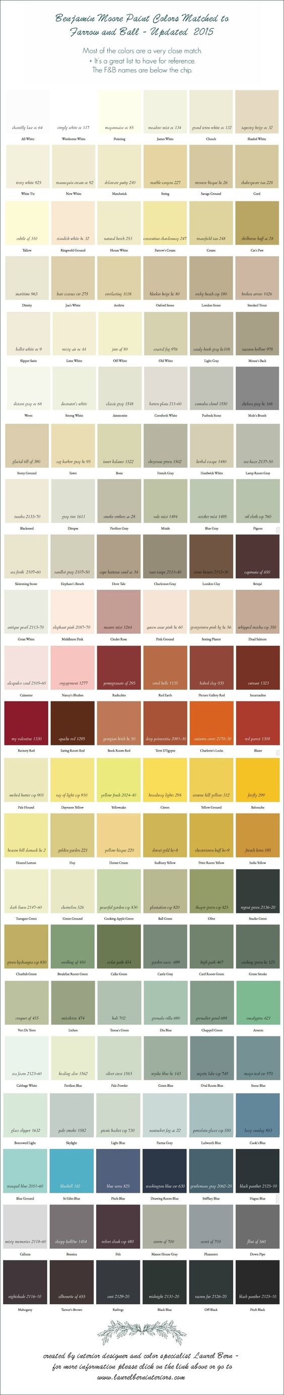 paint colors charts and black panthers on pinterest on benjamin moore exterior color chart id=50665