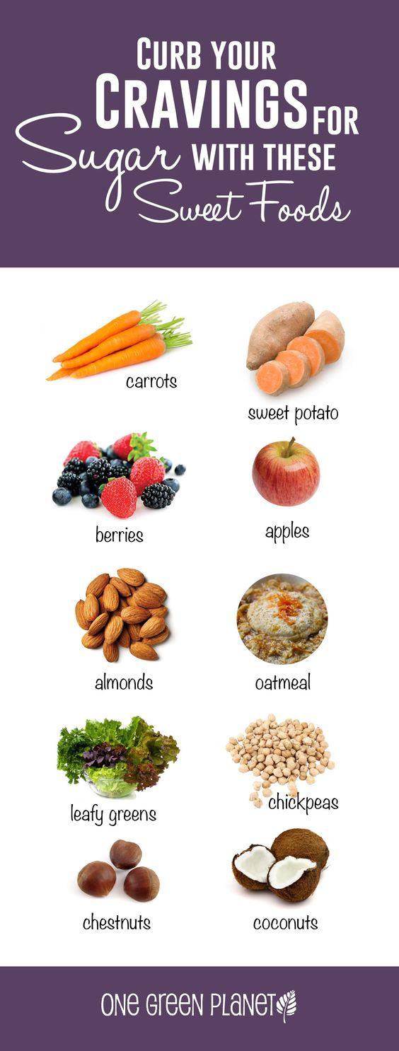 Foods to Curb Sugar Cravings: