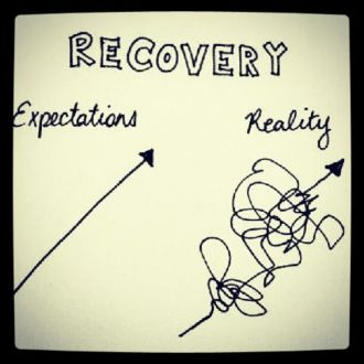 Recovery from TBI: Expectations vs. Reality: