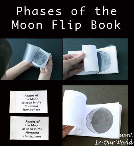 Phases of the Moon Flip Book | A well, The moon and Cookies