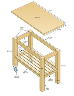 Kitchen Island Diagram | For the Home | Pinterest | Easy