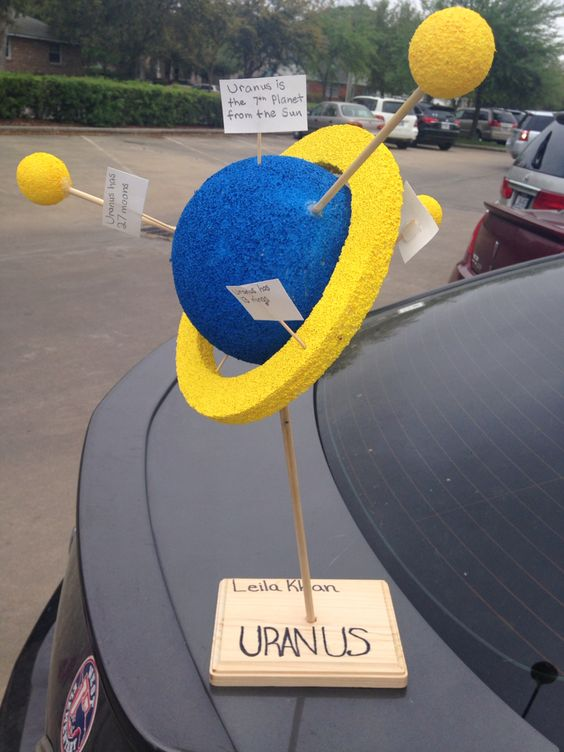 School Project Planet Uranus | My Work DIY | Pinterest ...
