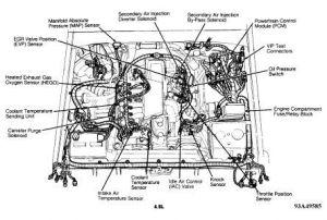 ford f150 engine diagram 1989 | http:www2carpros
