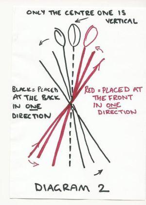 Hand tied spiral bouquet | floristry | Pinterest | Spirals