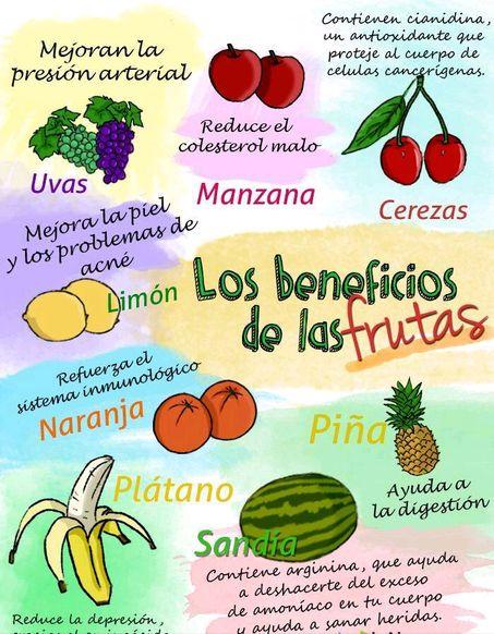 Beneficios de la fruta