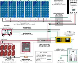 Typical Diagram for a Small RV or Cabin Solar Electric