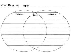 venn diagram template  Google Search | Thomas | Pinterest