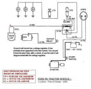 Ford Tractor 12 Volt Conversion Free Wiring Diagrams 9N 2N | Tractors | Pinterest | Medium
