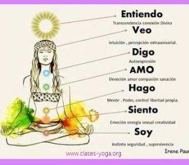 yoga, chacras