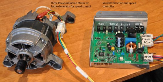 Reverse Engineering Of An Induction Motor And Variable