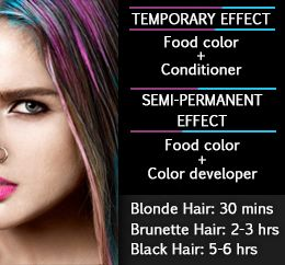 Yes You Can Dye Your Hair With Food Coloring Heres How