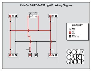 Club Car Light Wiring Diagram on 36v electric golf cart
