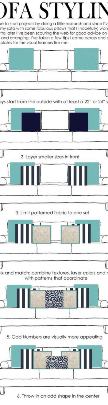 A great tip for the #home. Consider the pillow patterns and placement on your sofa. Remember when redesigning your living room or media room.: