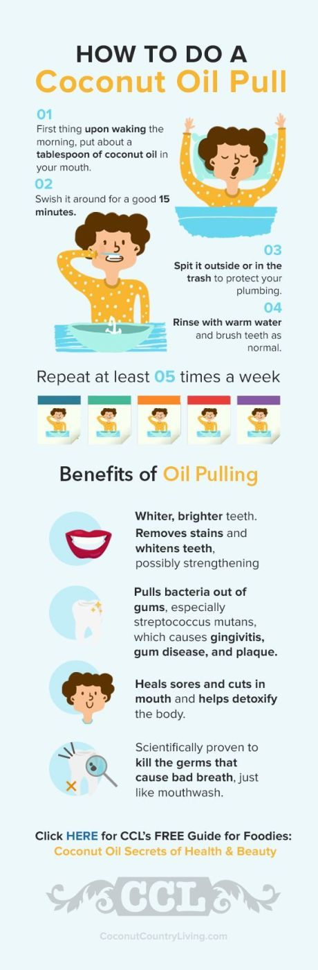 Coconut oil pulling is one of the best coconut oil uses!