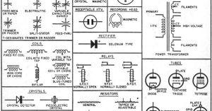 Schematic Symbols Chart | Wiring Diargram Schematic