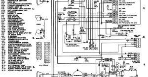 85 Chevy Truck Wiring Diagram | Chevrolet C20 4x2 Had