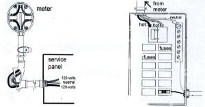 ELECTRICALWIRINGDIAGRAM | shop wiring | Pinterest | More Electrical wiring diagram and