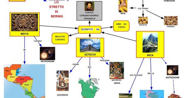 Mappa Concettuale Maya Aztechi E Inca Geografia