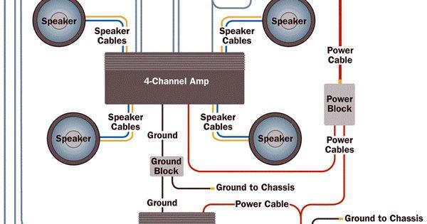 amp wiring diagram for optimus  2002 honda accord engine